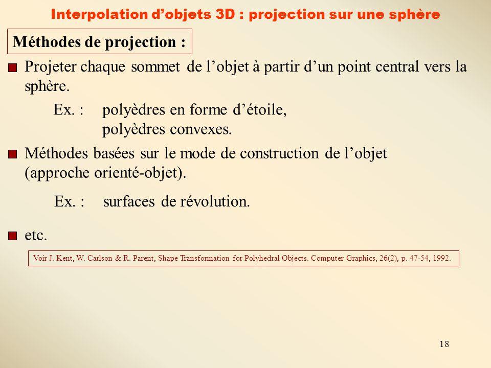 Interpolation d'objets 3D : projection sur une sphère