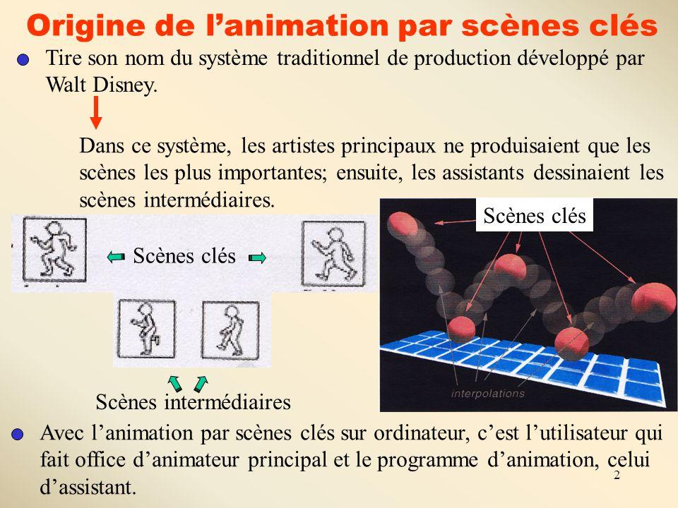 Origine de l'animation par scènes clés