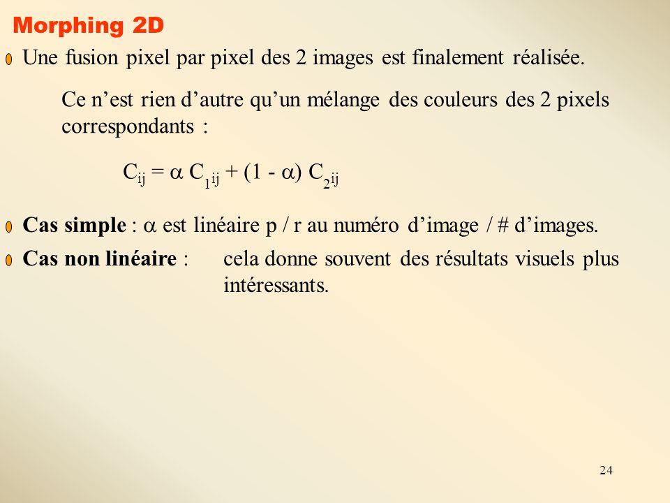 Morphing 2D Une fusion pixel par pixel des 2 images est finalement réalisée. Ce n'est rien d'autre qu'un mélange des couleurs des 2 pixels.