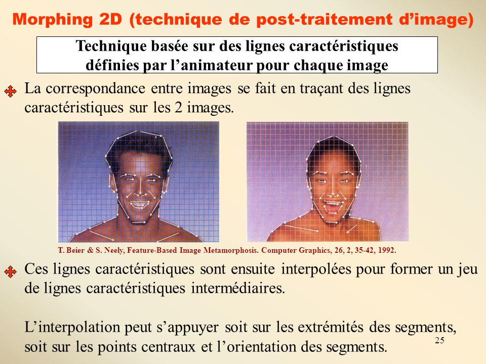 Morphing 2D (technique de post-traitement d'image)