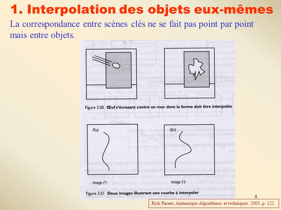 1. Interpolation des objets eux-mêmes