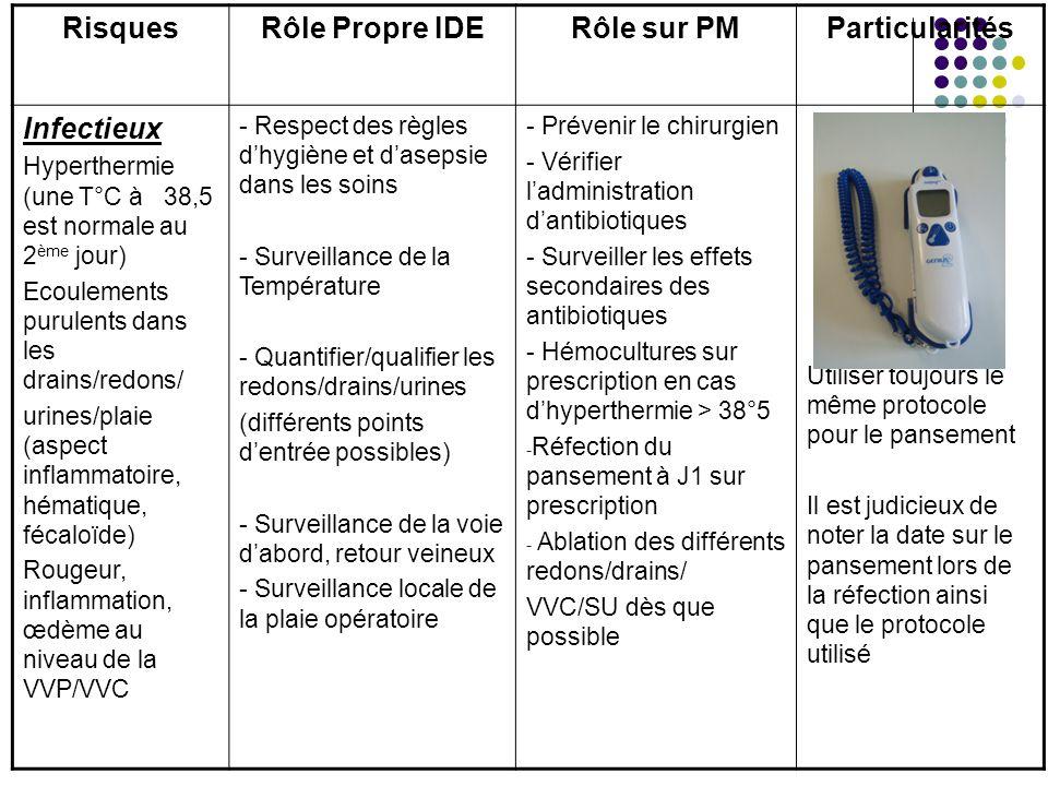 Risques Rôle Propre IDE Rôle sur PM Particularités Infectieux