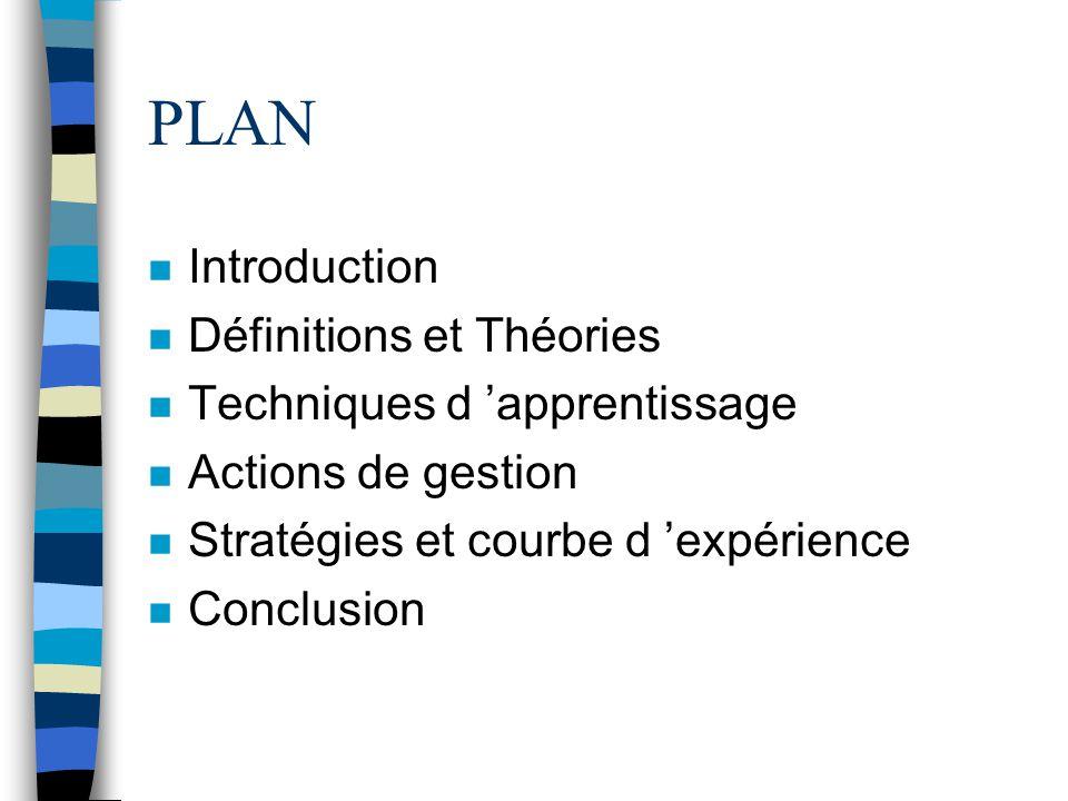 PLAN Introduction Définitions et Théories Techniques d 'apprentissage