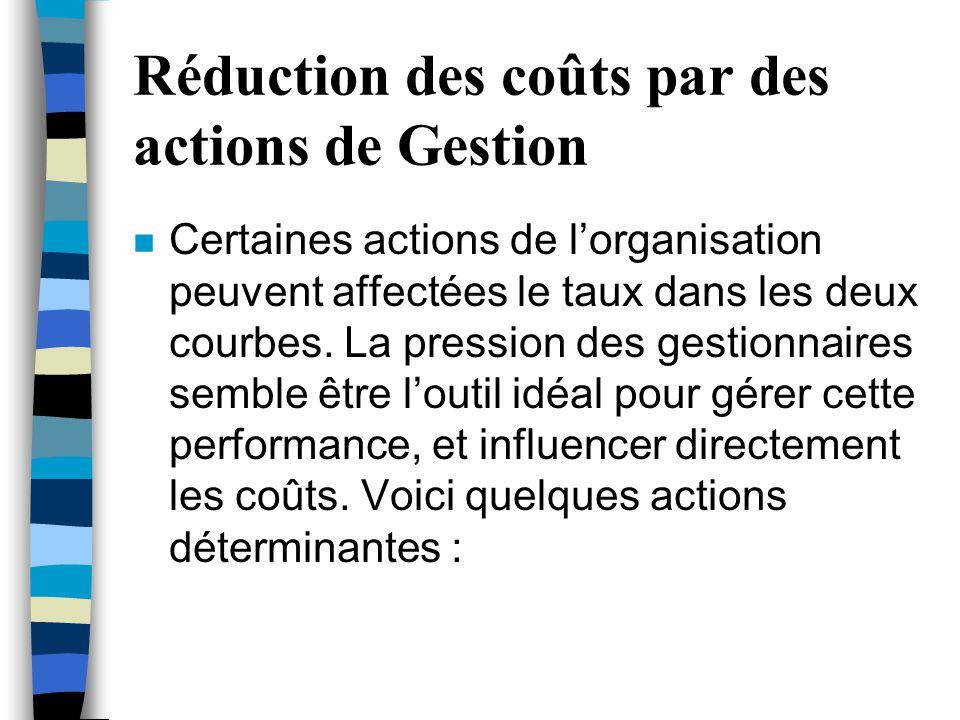 Réduction des coûts par des actions de Gestion