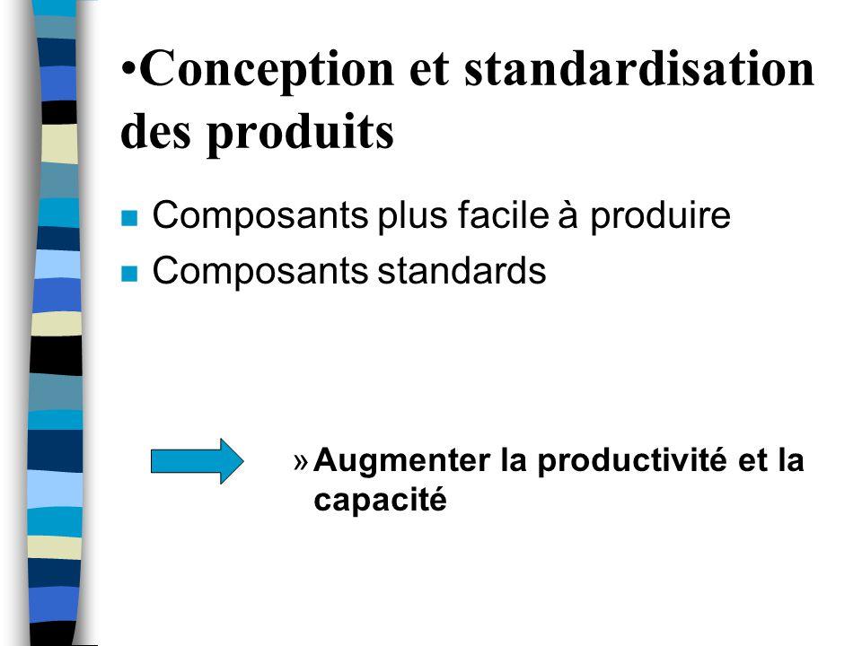 Conception et standardisation des produits