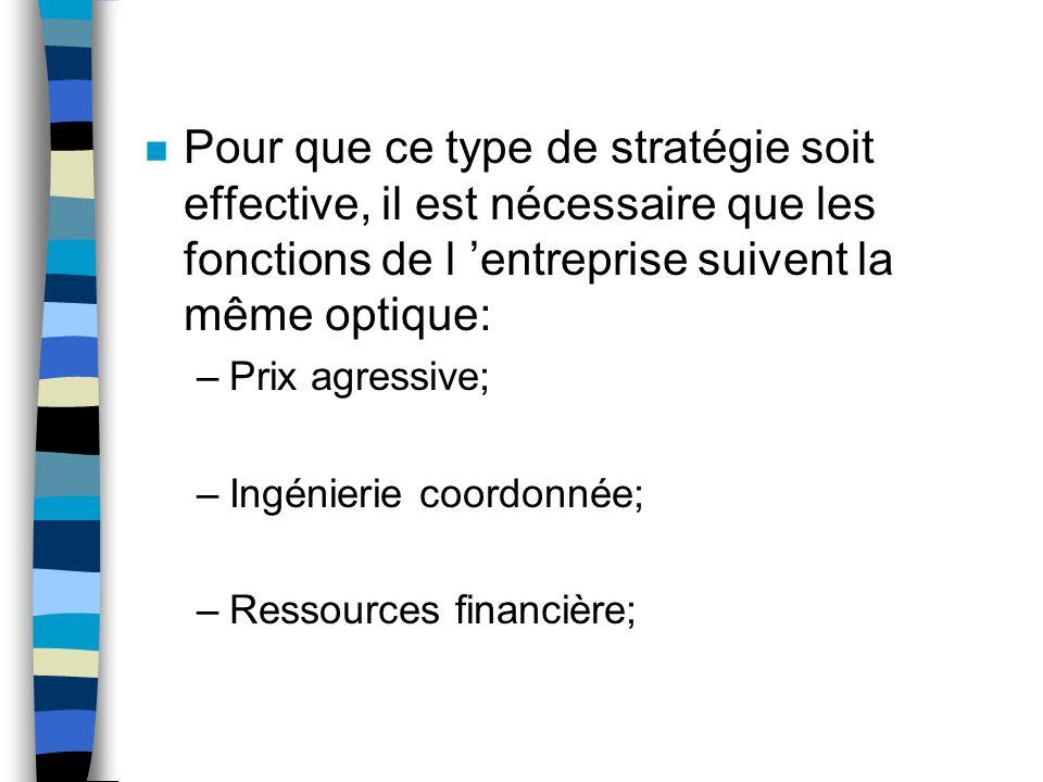 Pour que ce type de stratégie soit effective, il est nécessaire que les fonctions de l 'entreprise suivent la même optique: