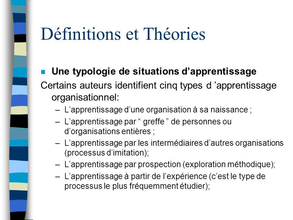 Définitions et Théories