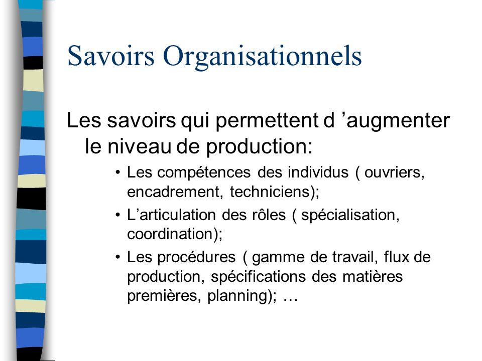 Savoirs Organisationnels