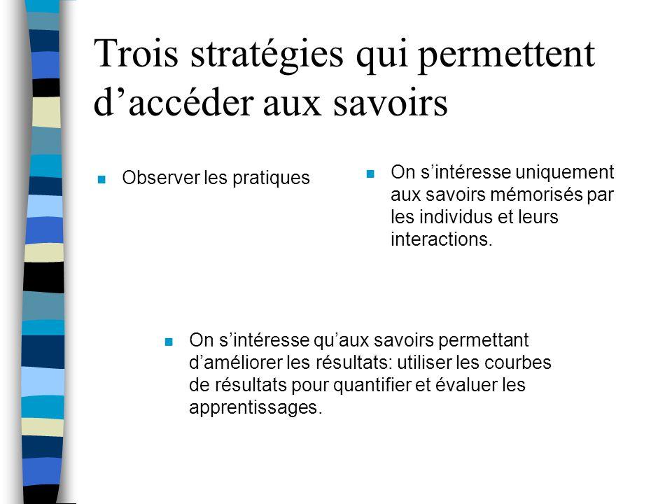 Trois stratégies qui permettent d'accéder aux savoirs