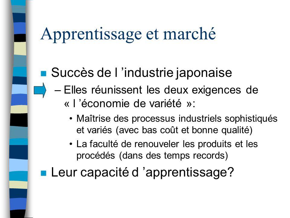 Apprentissage et marché
