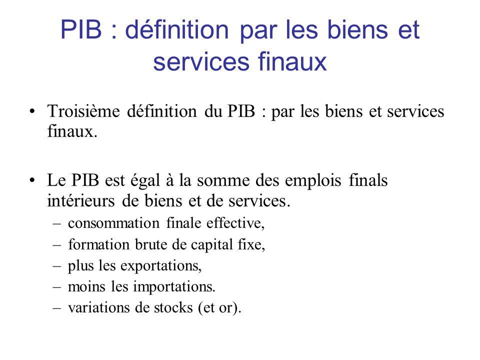 PIB : définition par les biens et services finaux