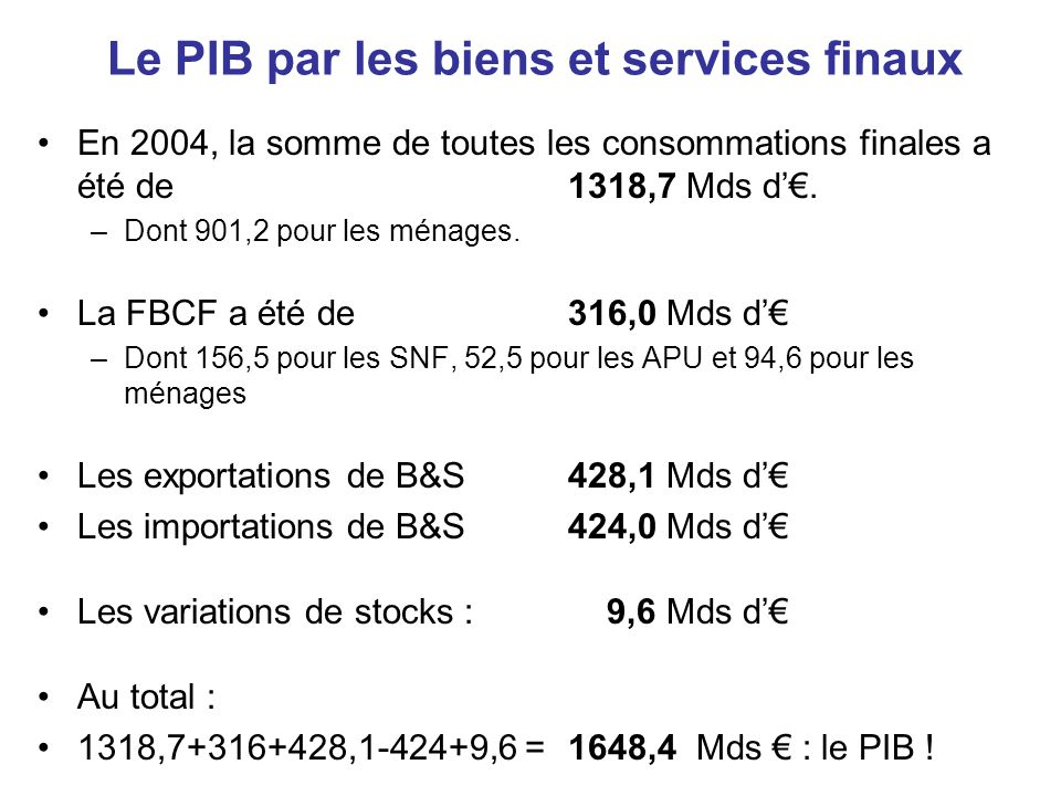 Le PIB par les biens et services finaux
