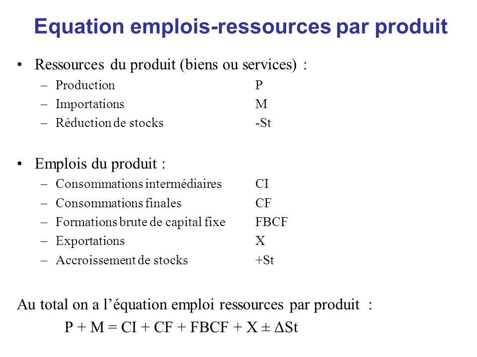 Equation emplois-ressources par produit