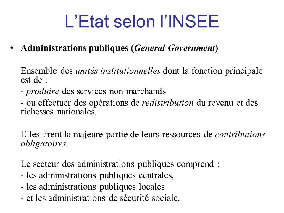 L'Etat selon l'INSEE Administrations publiques (General Government)