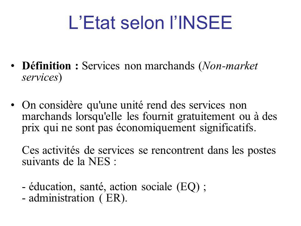 L'Etat selon l'INSEE Définition : Services non marchands (Non-market services)