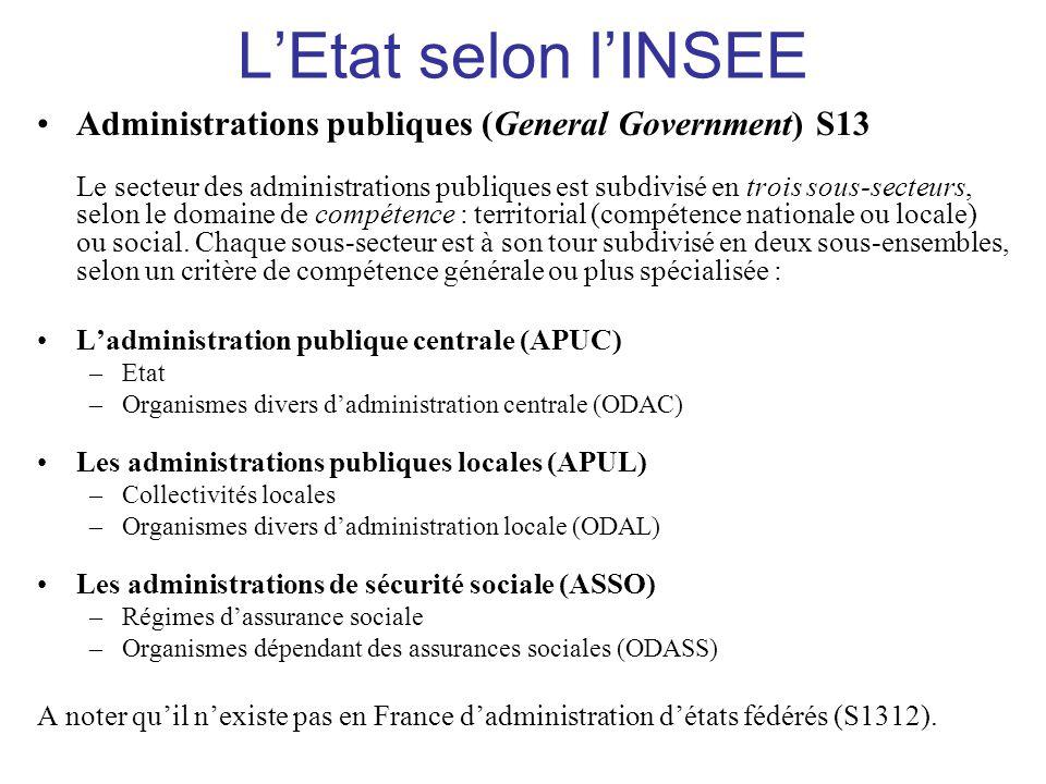 L'Etat selon l'INSEE Administrations publiques (General Government) S13.