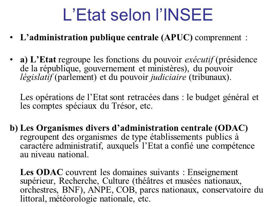 L'Etat selon l'INSEE L'administration publique centrale (APUC) comprennent :