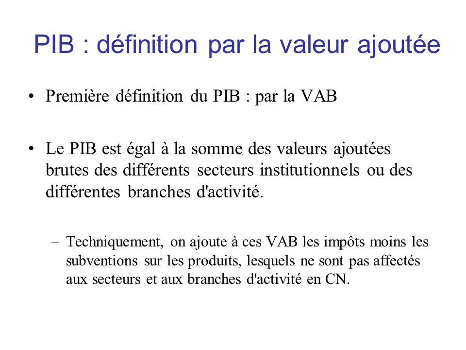 PIB : définition par la valeur ajoutée