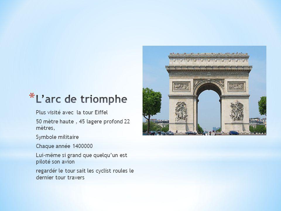 L'arc de triomphe Plus visité avec la tour Eiffel