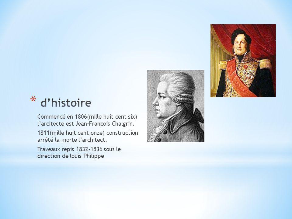 d'histoire Commencé en 1806(mille huit cent six) l'arcitecte est Jean-François Chalgrin.