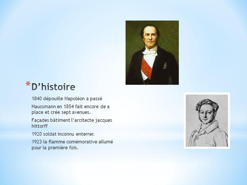 D'histoire 1840 dépouille Napoléon a passé