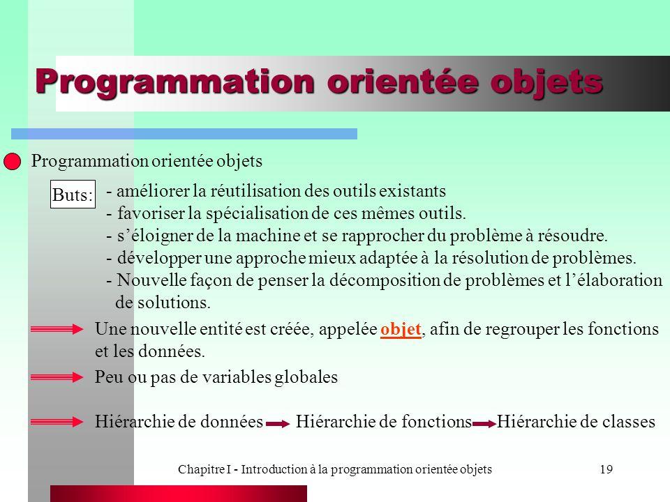 Programmation orientée objets