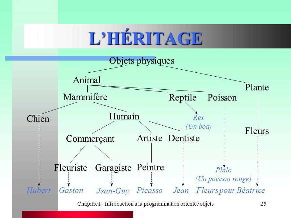 L'HÉRITAGE Objets physiques Animal Plante Mammifère Reptile Poisson