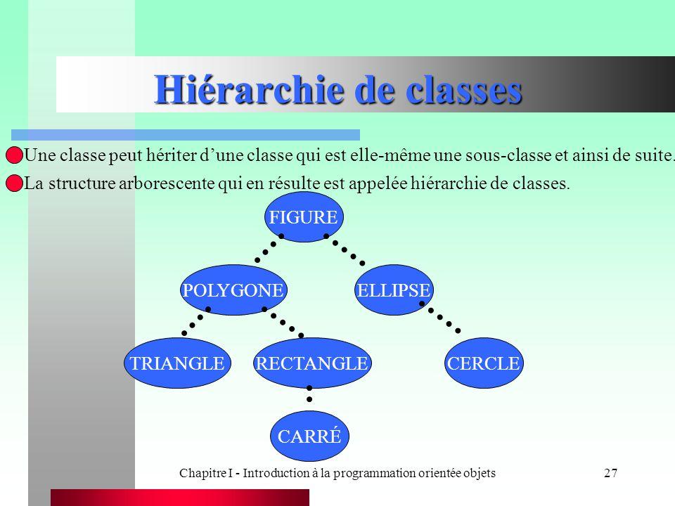 Chapitre I - Introduction à la programmation orientée objets