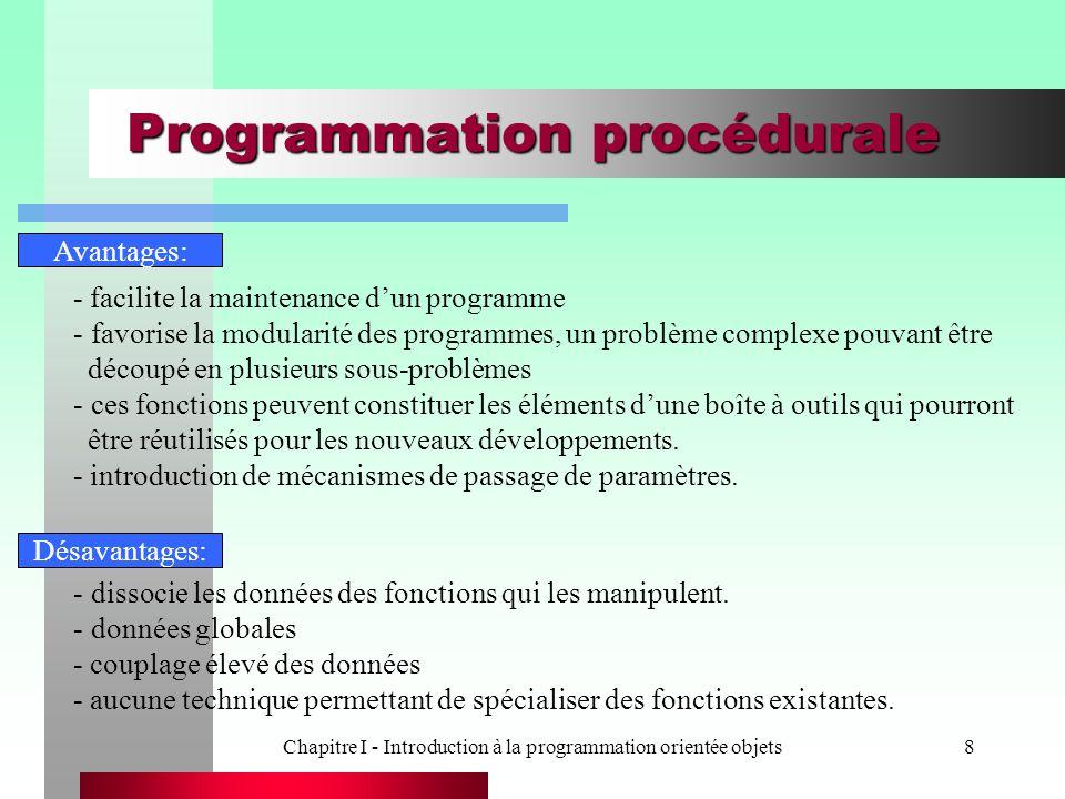 Programmation procédurale