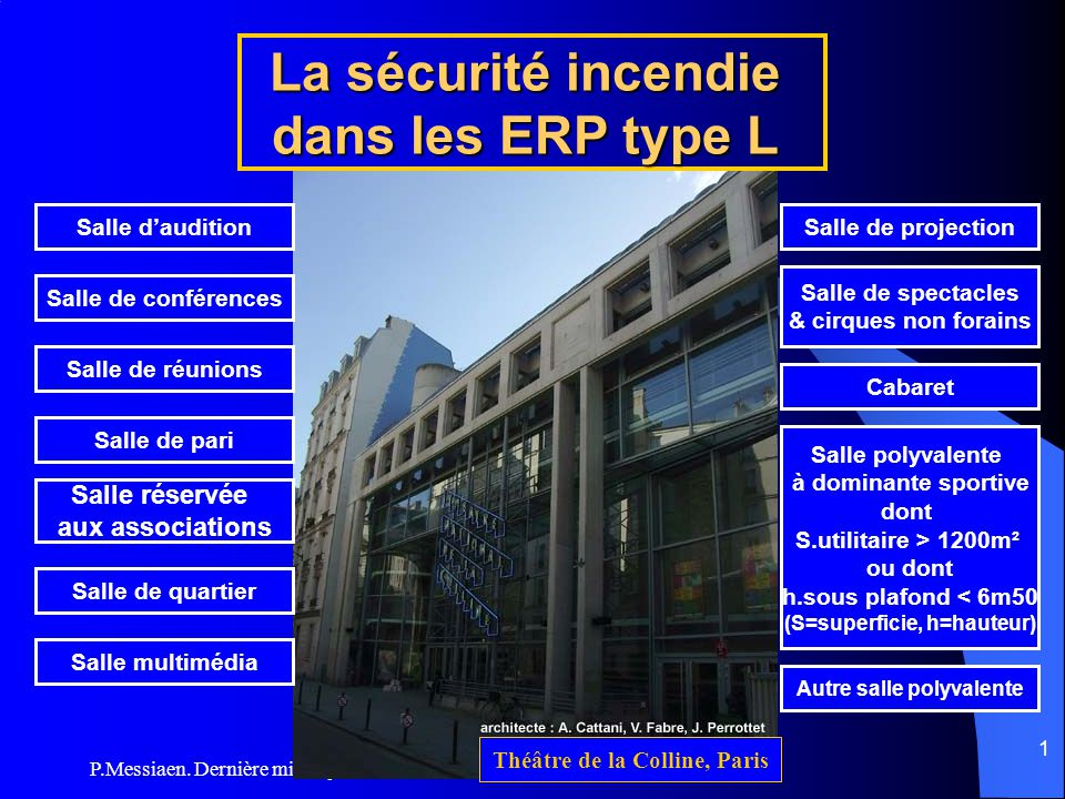 La sécurité incendie dans les ERP type L