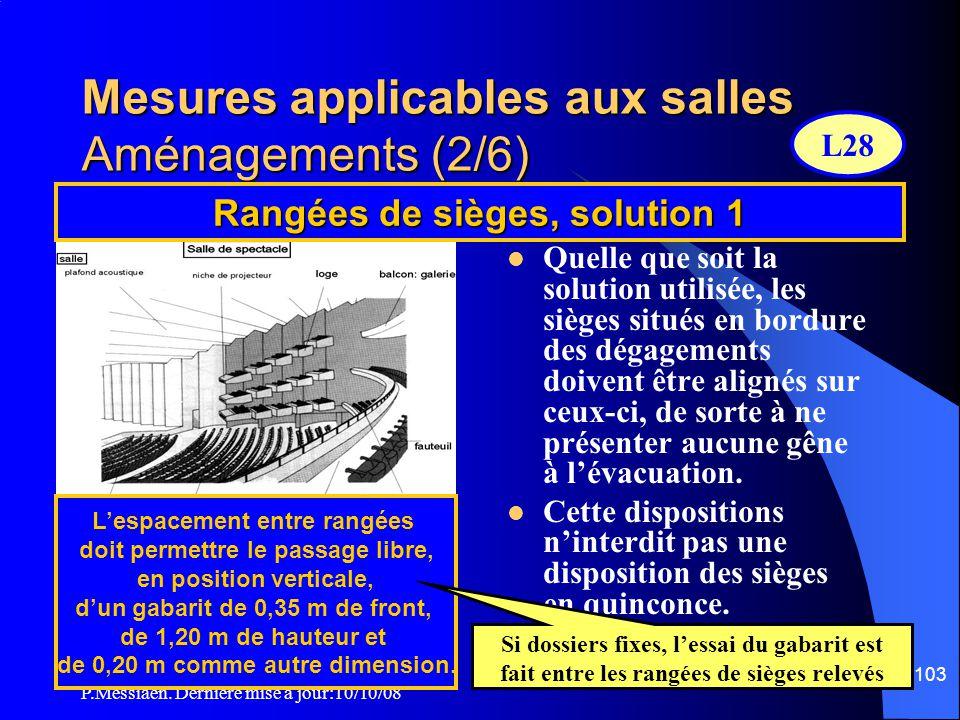 Mesures applicables aux salles Aménagements (2/6)