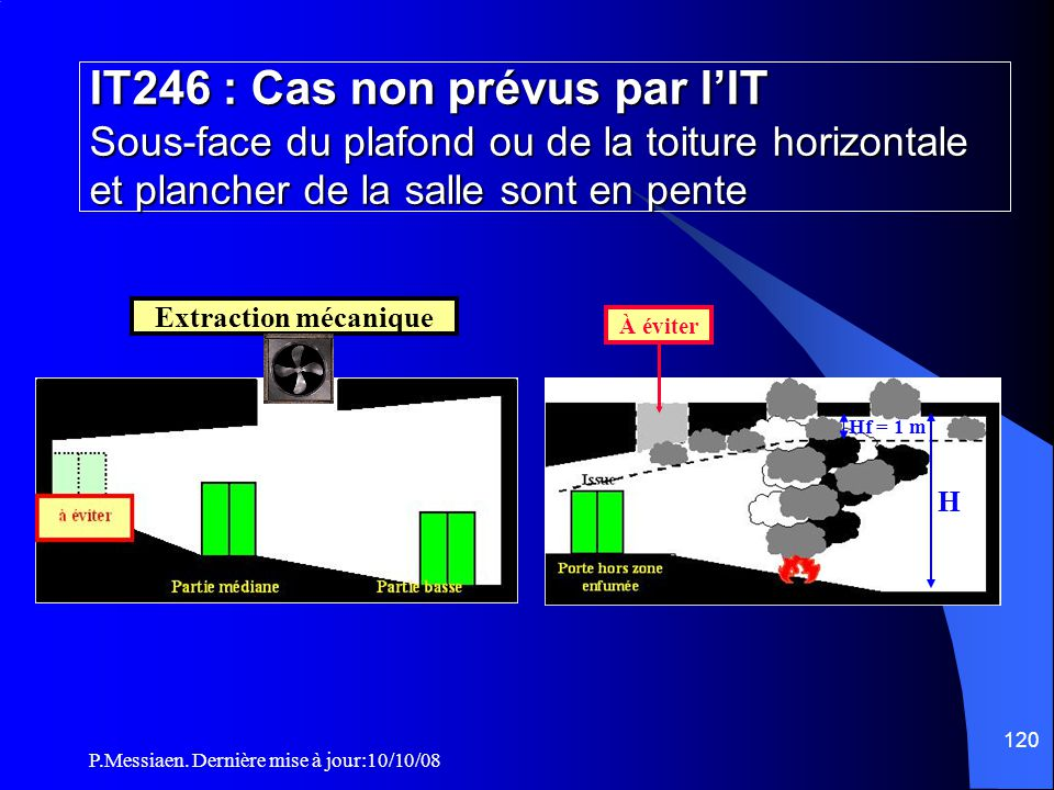 IT246 : Cas non prévus par l'IT Sous-face du plafond ou de la toiture horizontale et plancher de la salle sont en pente