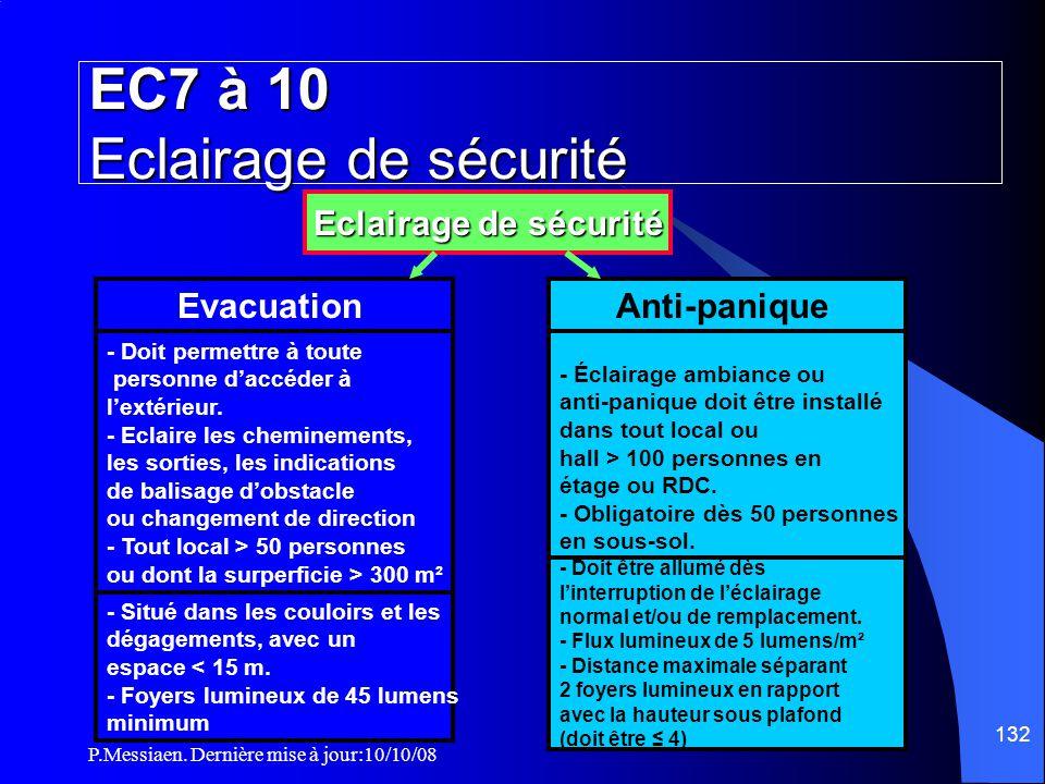 EC7 à 10 Eclairage de sécurité