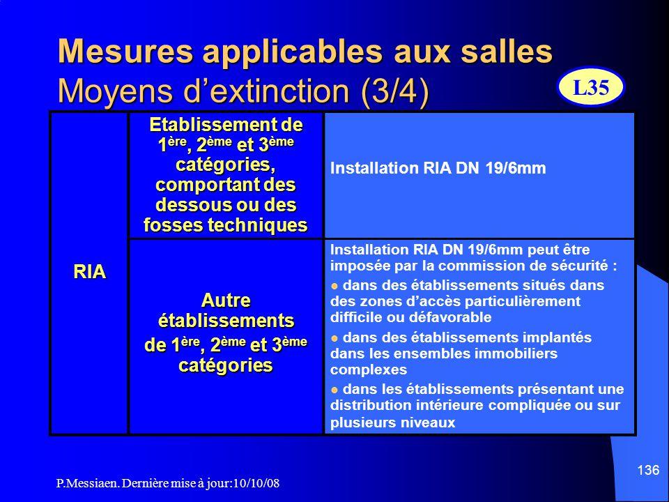 Mesures applicables aux salles Moyens d'extinction (3/4)