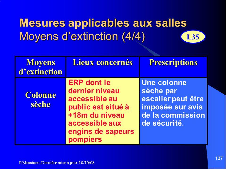 Mesures applicables aux salles Moyens d'extinction (4/4)