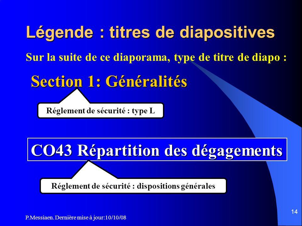 Légende : titres de diapositives