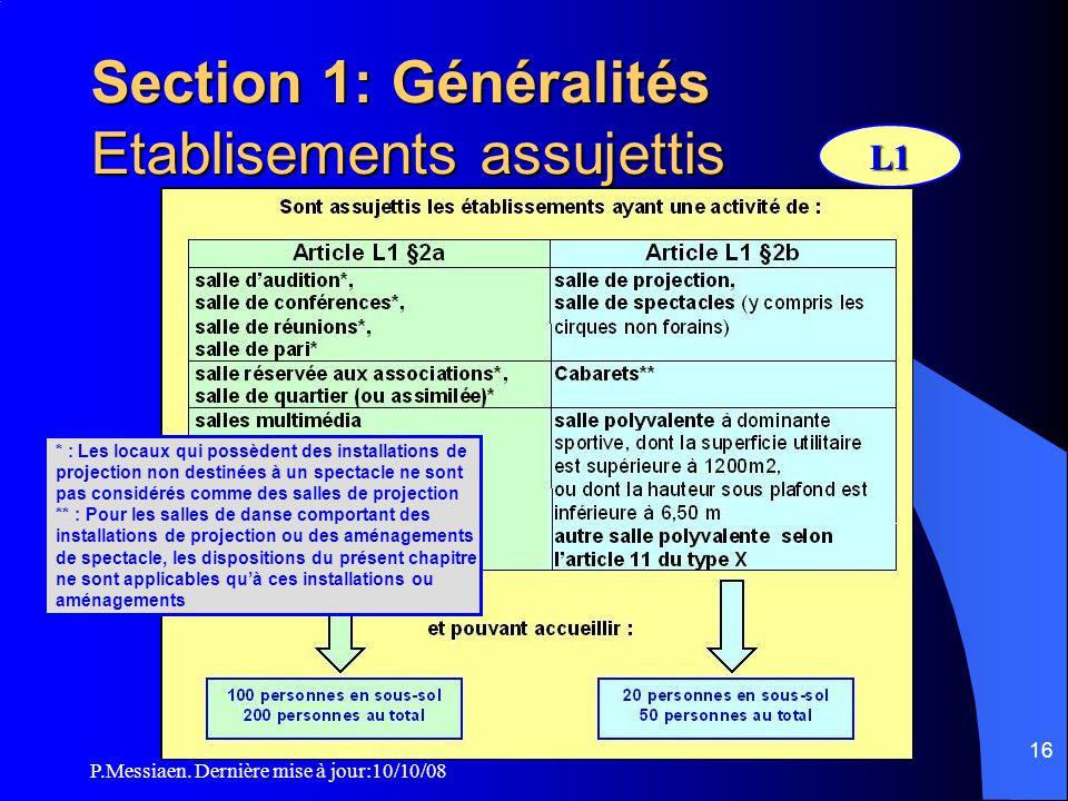 Section 1: Généralités Etablisements assujettis