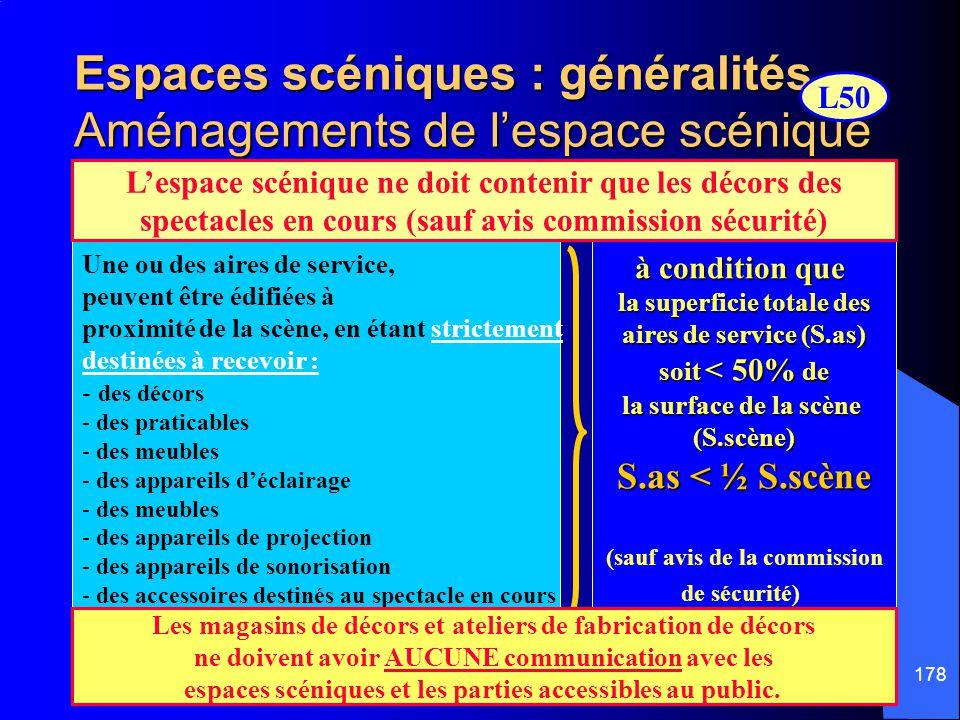 Espaces scéniques : généralités Aménagements de l'espace scénique