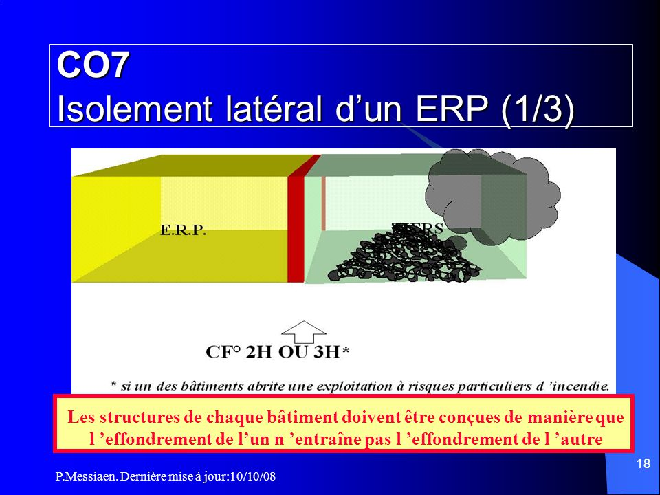 CO7 Isolement latéral d'un ERP (1/3)