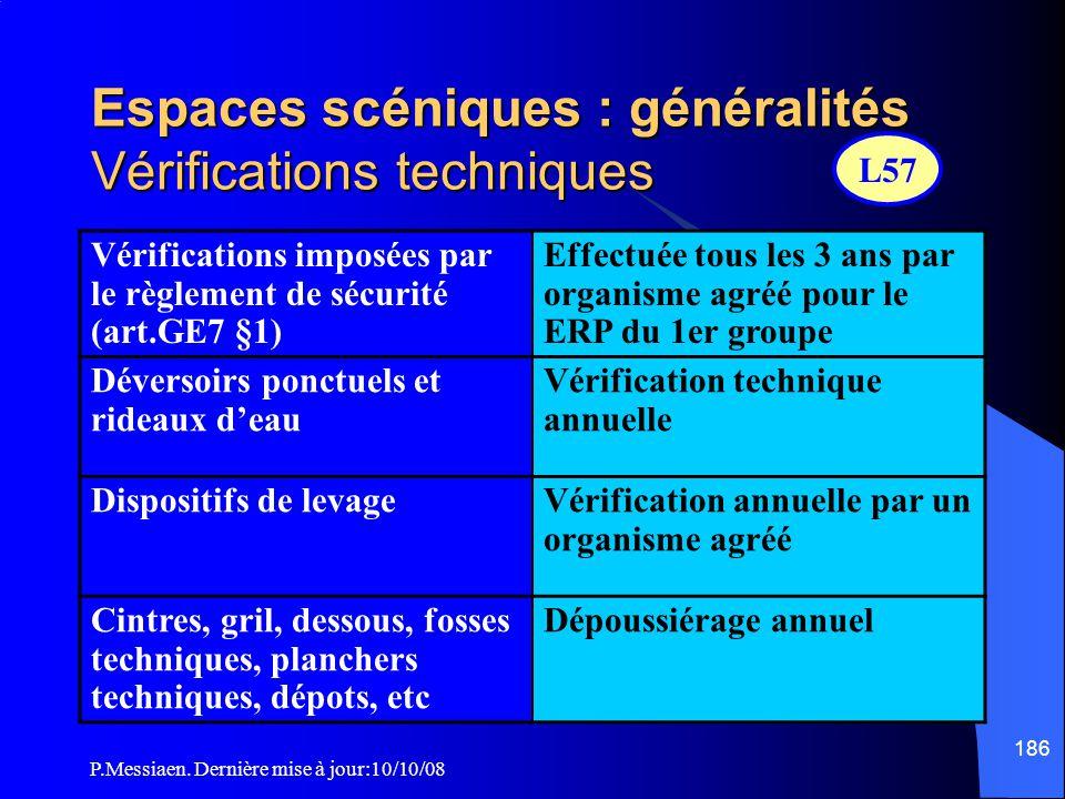Espaces scéniques : généralités Vérifications techniques