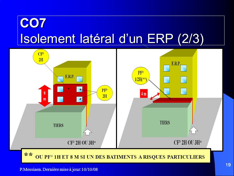 CO7 Isolement latéral d'un ERP (2/3)