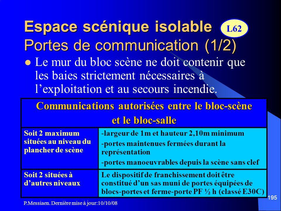 Espace scénique isolable Portes de communication (1/2)