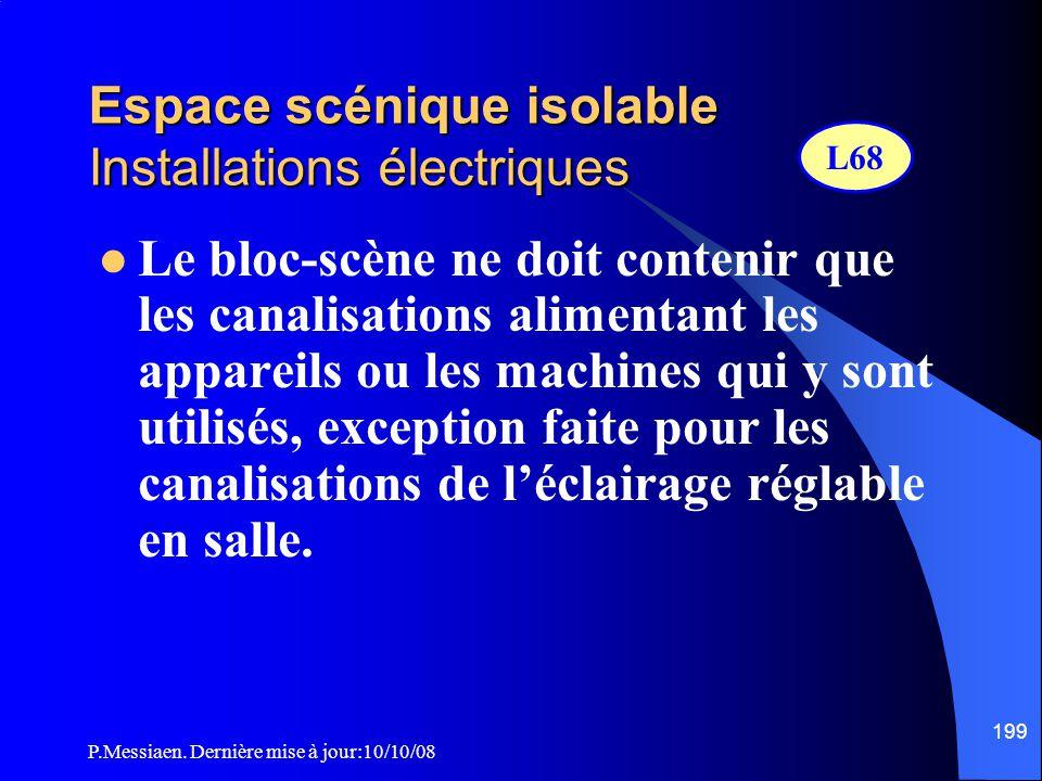 Espace scénique isolable Installations électriques