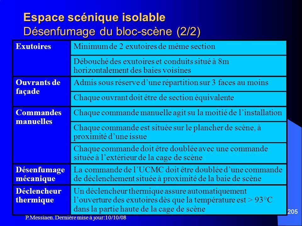 Espace scénique isolable Désenfumage du bloc-scène (2/2)