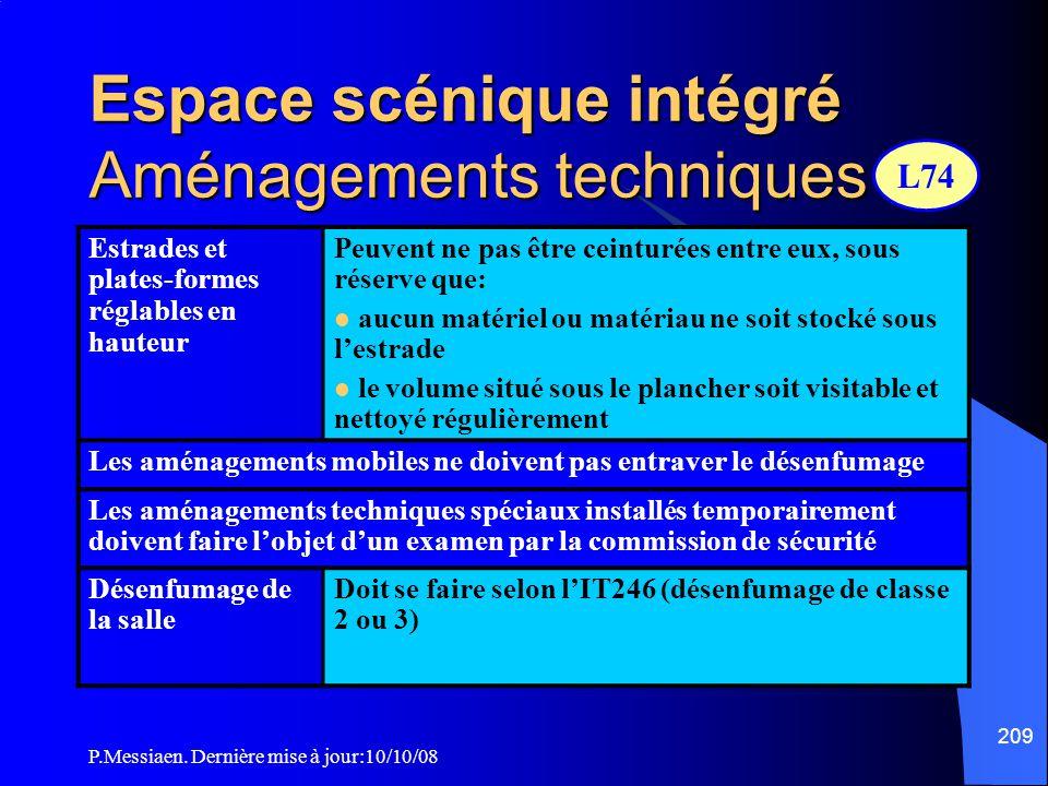 Espace scénique intégré Aménagements techniques