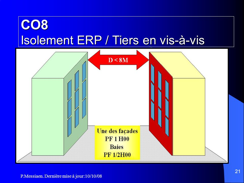 CO8 Isolement ERP / Tiers en vis-à-vis