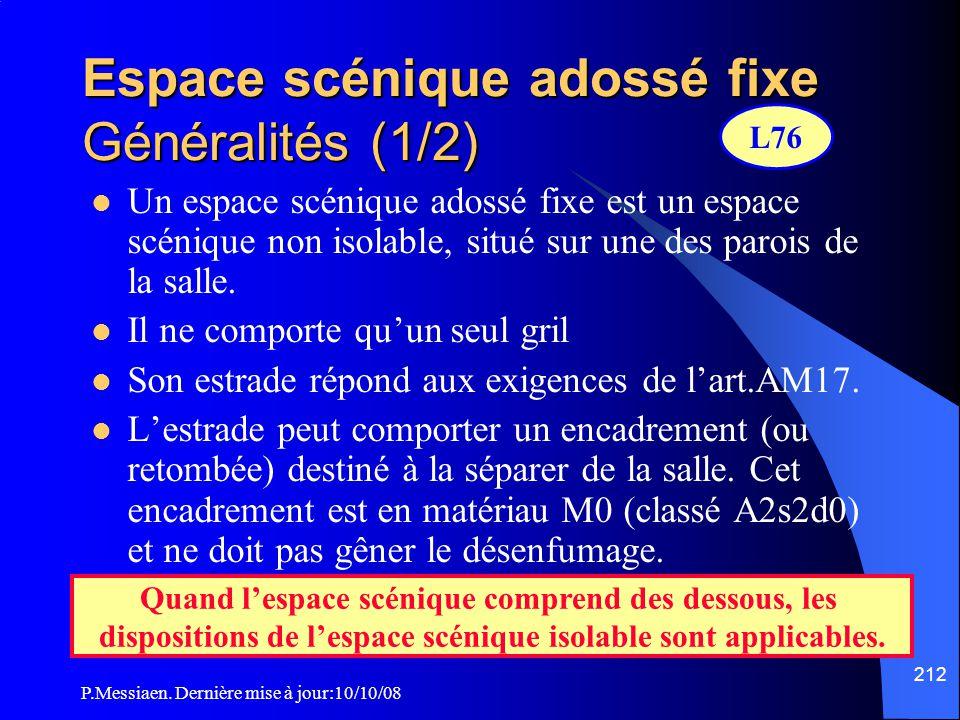 Espace scénique adossé fixe Généralités (1/2)