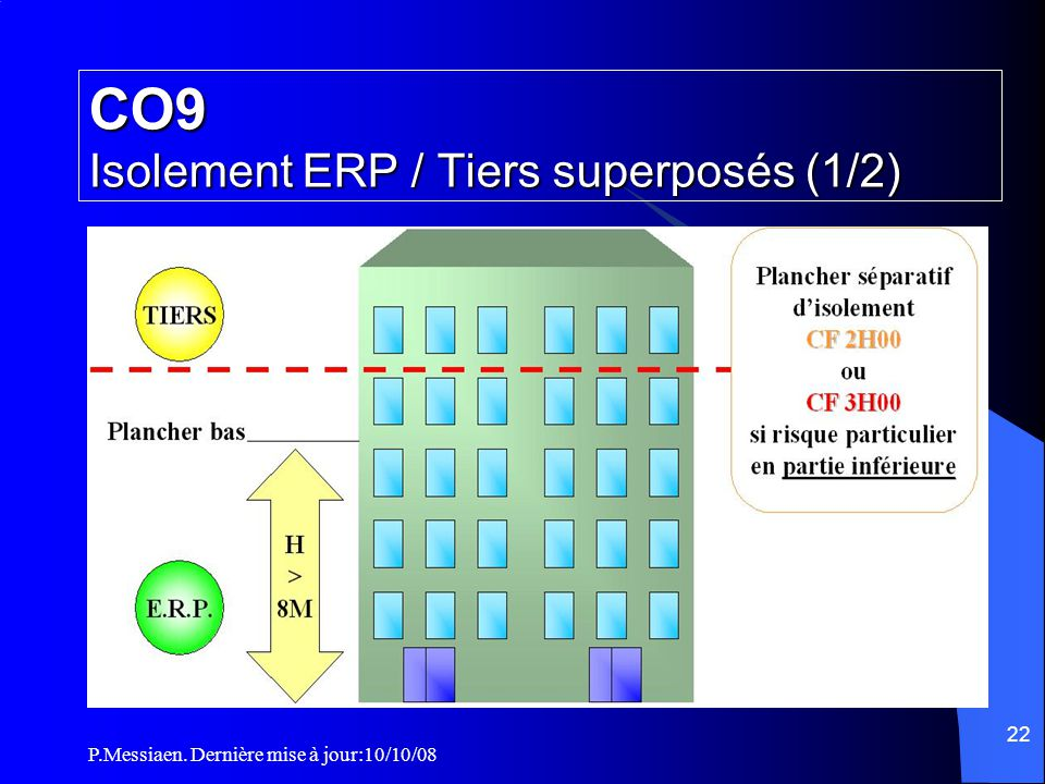 CO9 Isolement ERP / Tiers superposés (1/2)