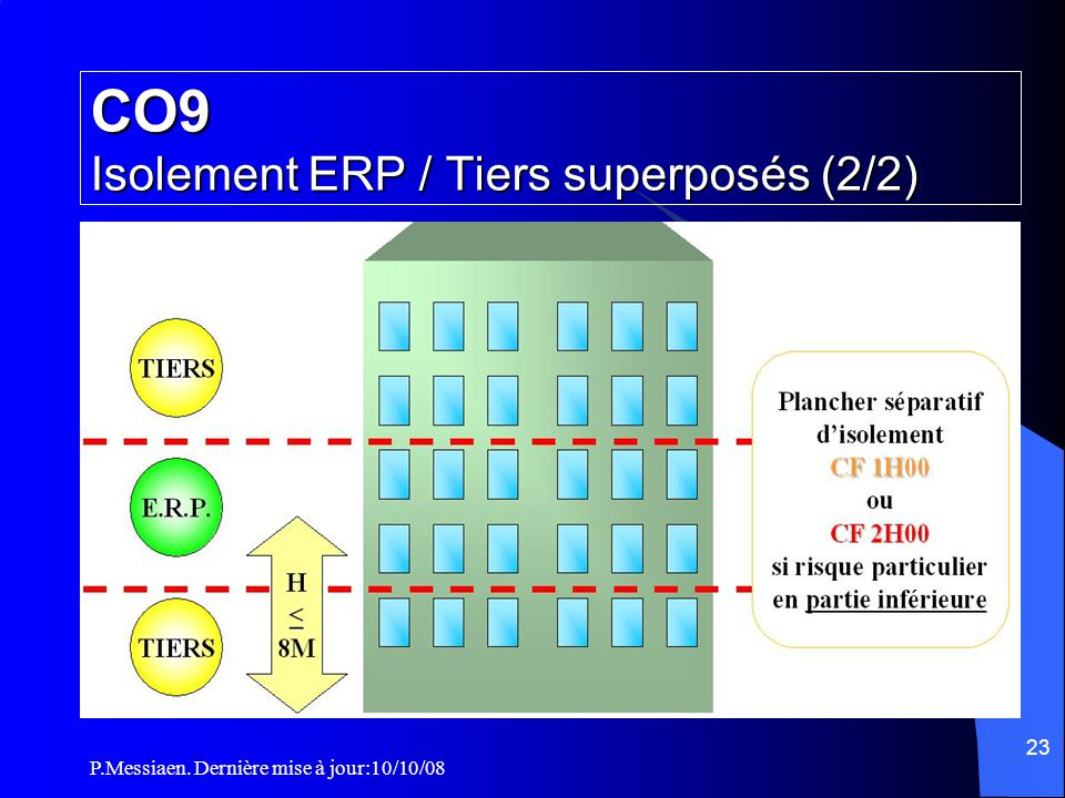 CO9 Isolement ERP / Tiers superposés (2/2)