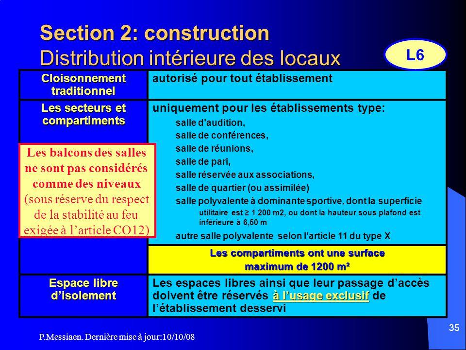 Section 2: construction Distribution intérieure des locaux